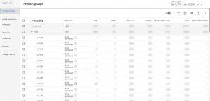 Google Product Groups Item ID