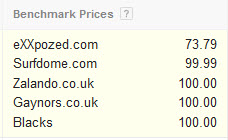 Google Merchant Assortment Benchmark