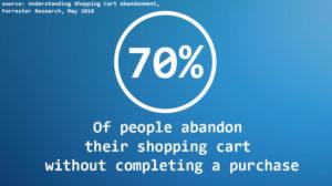 70 percent abandon checkout