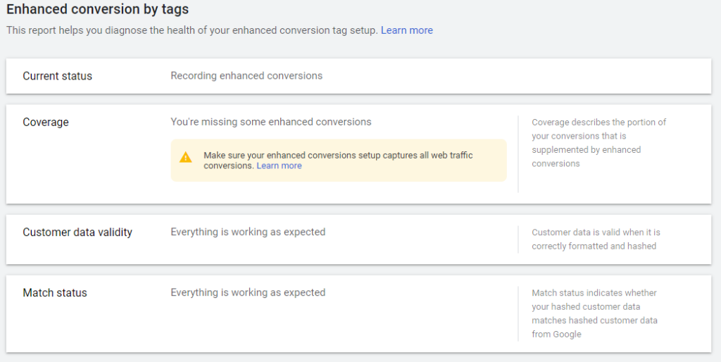 Google Ads Enhanced Conversion By Tags